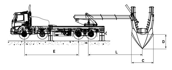 Dasd Diyagramı